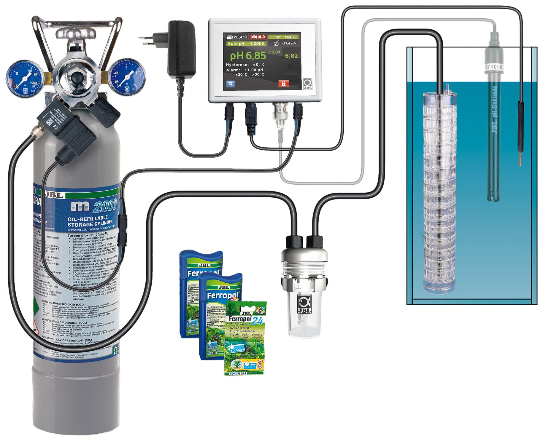 Оборудование СО2 для аквариумов