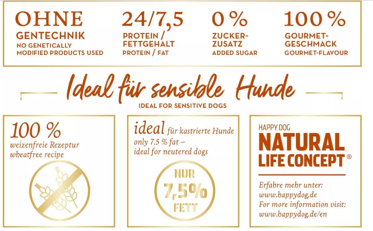 Миниатюра Сухой корм для собак Happy Dog Supreme Sensible Toscana, утка, лосось, 12,5кг №3