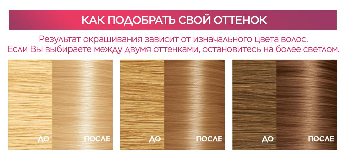 """Миниатюра Крем-краска для волос L'Oreal Excellence стойкая тон 9.32, """"Сенсационный блонд"""" №11"""