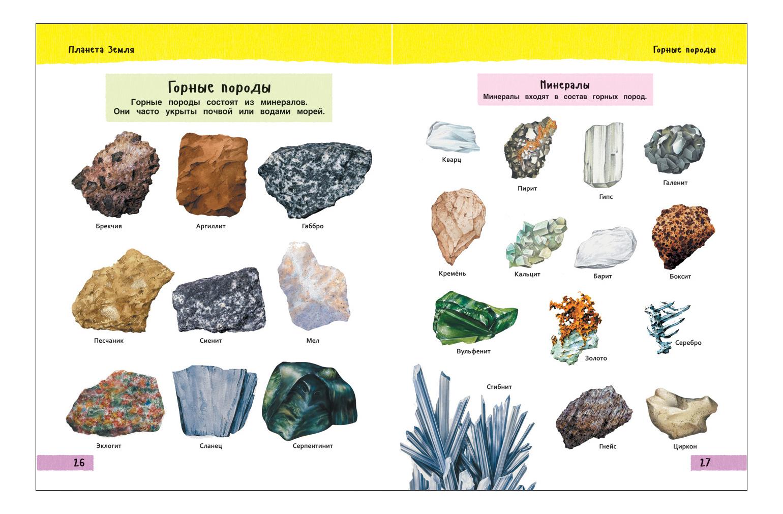 Название и картинки полезных ископаемых
