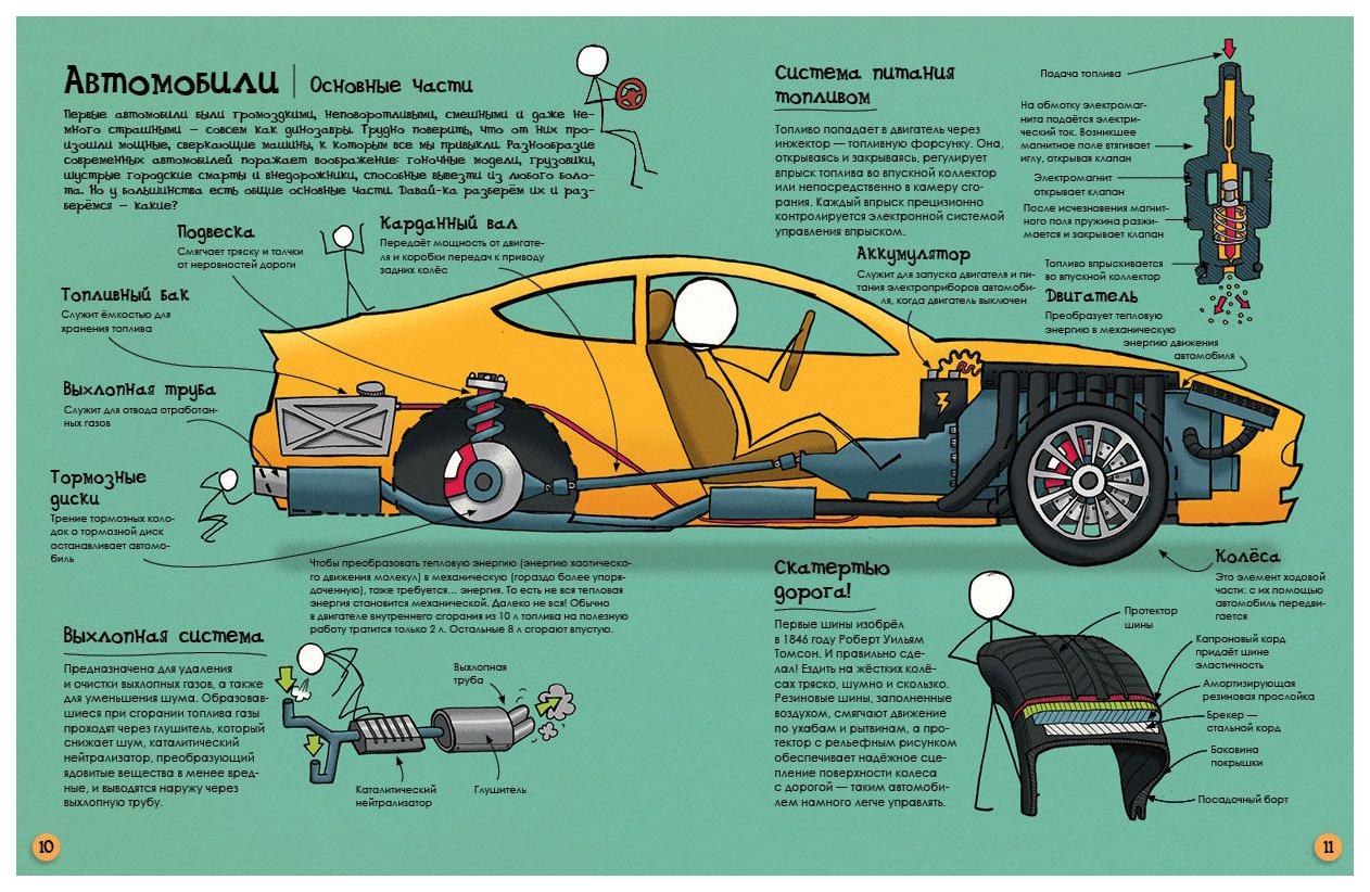 плитка строение автомобиля для начинающих в картинках ваше внимание то