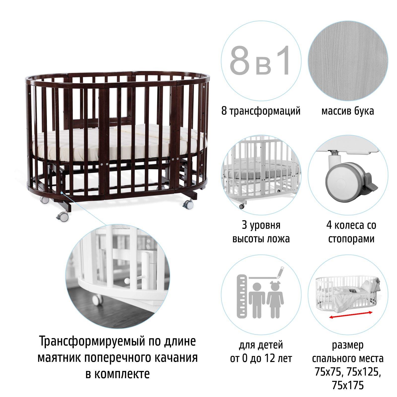 Миниатюра Детская кровать-трансформер Nido Magia Nuovita, Noce scuro/Темный орех №2