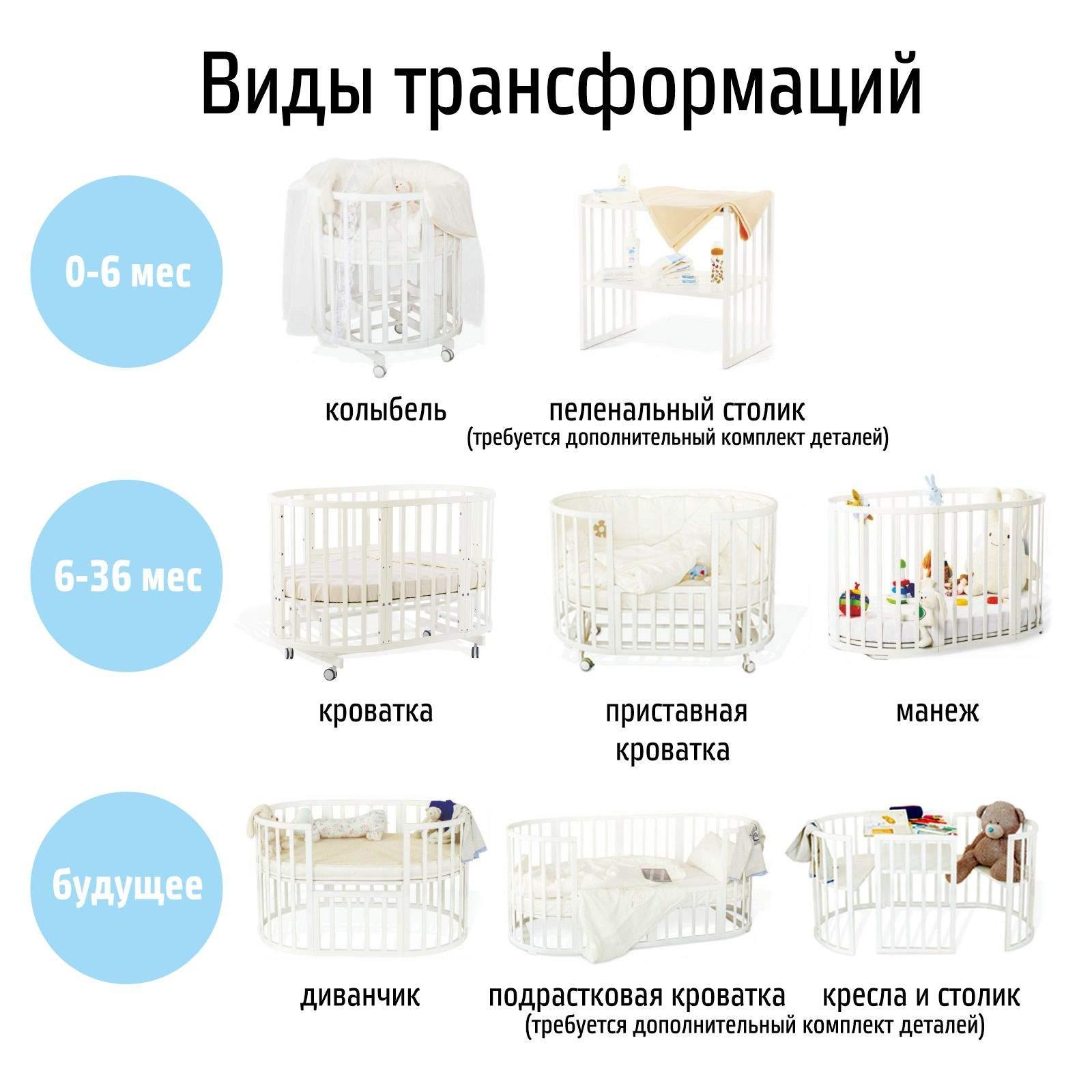 Миниатюра Детская кровать-трансформер Nido Magia Nuovita, Noce scuro/Темный орех №3