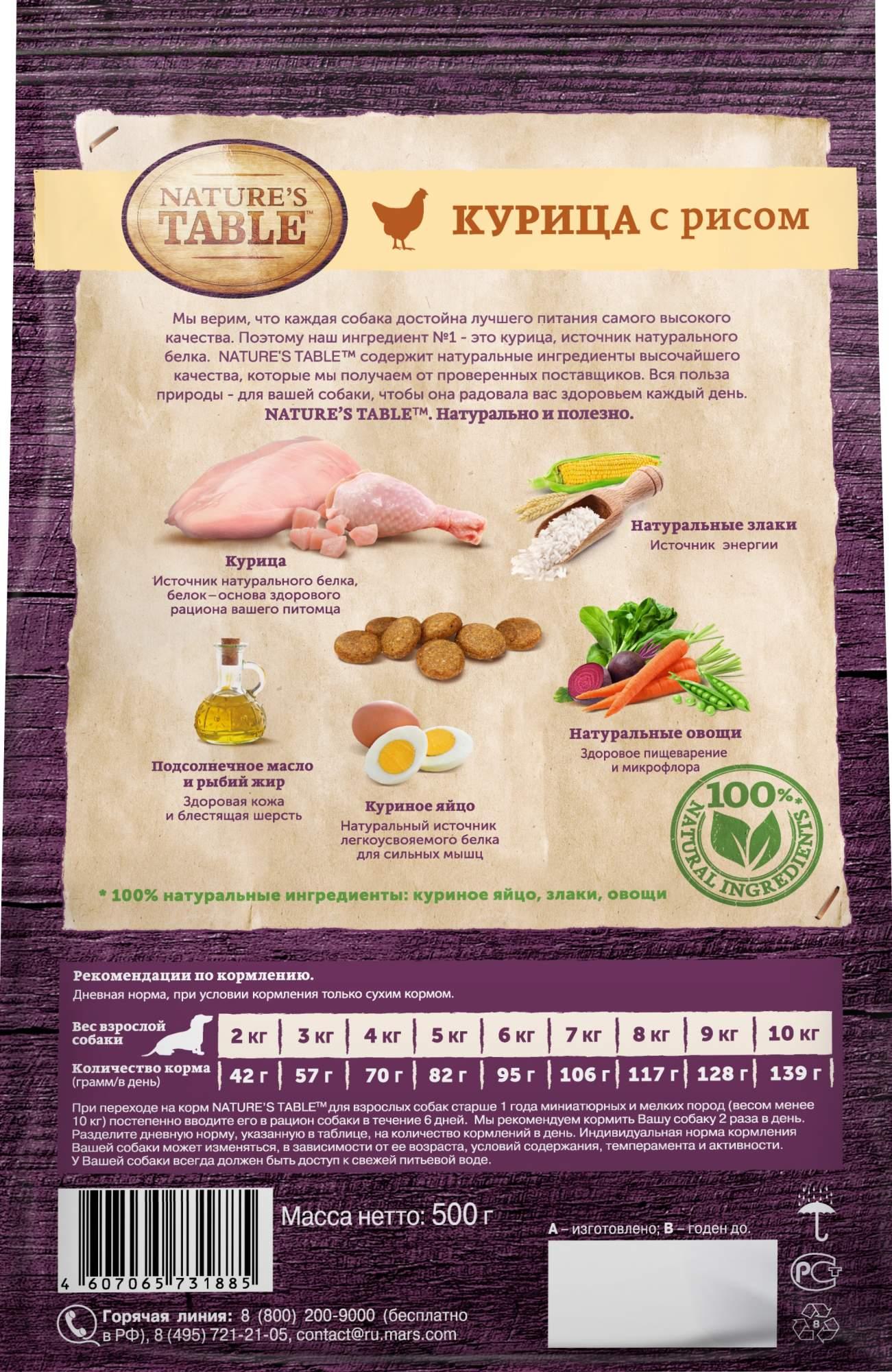 Сухой корм для собак Nature's Table Для взрослых мелких пород, курица и рис, 0,5кг