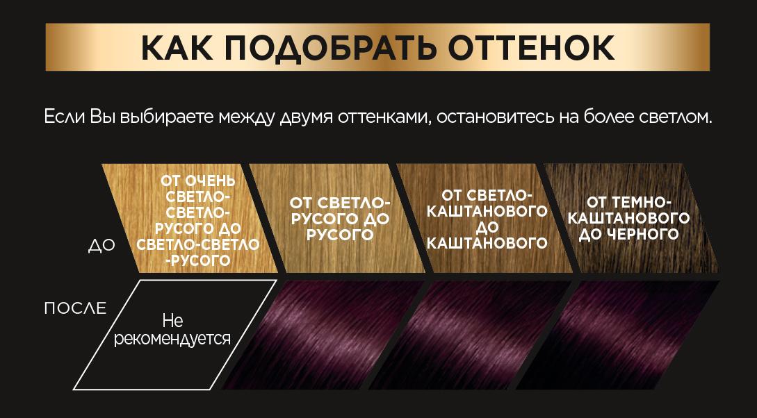 Миниатюра Краска для волос L'Oreal Paris Preference 5.26 Изысканный Бордо №6
