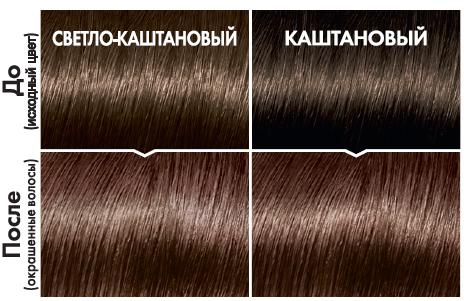 Миниатюра Краска для волос L`Oreal Paris Casting Creme Gloss Морозный каштан тон 415 №4