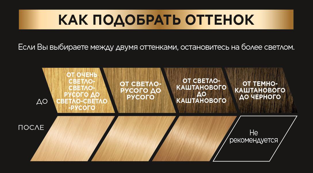 Миниатюра Краска для волос L`Oreal Paris Preferance 03 светлый светло-русый пепельный 40 мл №6
