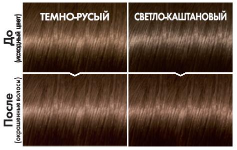 Миниатюра Краска для волос L`Oreal Paris Сasting Creme Gloss 600 темно-русый №5