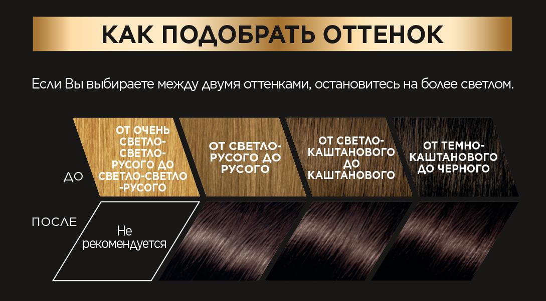 Миниатюра Краска для волос L'Oreal Paris Preference тон 3 бразилия 40мл №6