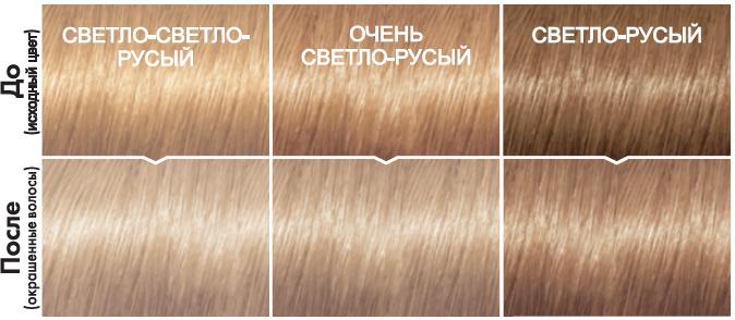 Миниатюра Краска для волос L`Oreal Paris Сasting Creme Gloss 1010 светлый светло-русый пепельный №5