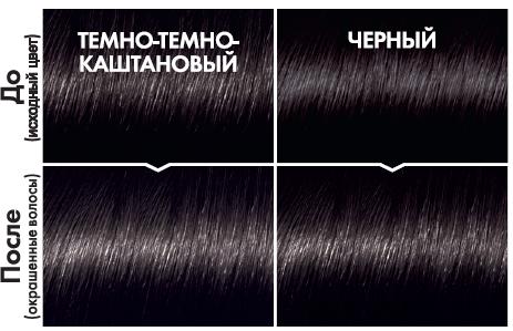 Миниатюра Краска для волос L`Oreal Paris Casting Creme Gloss 100 Черная ваниль №5