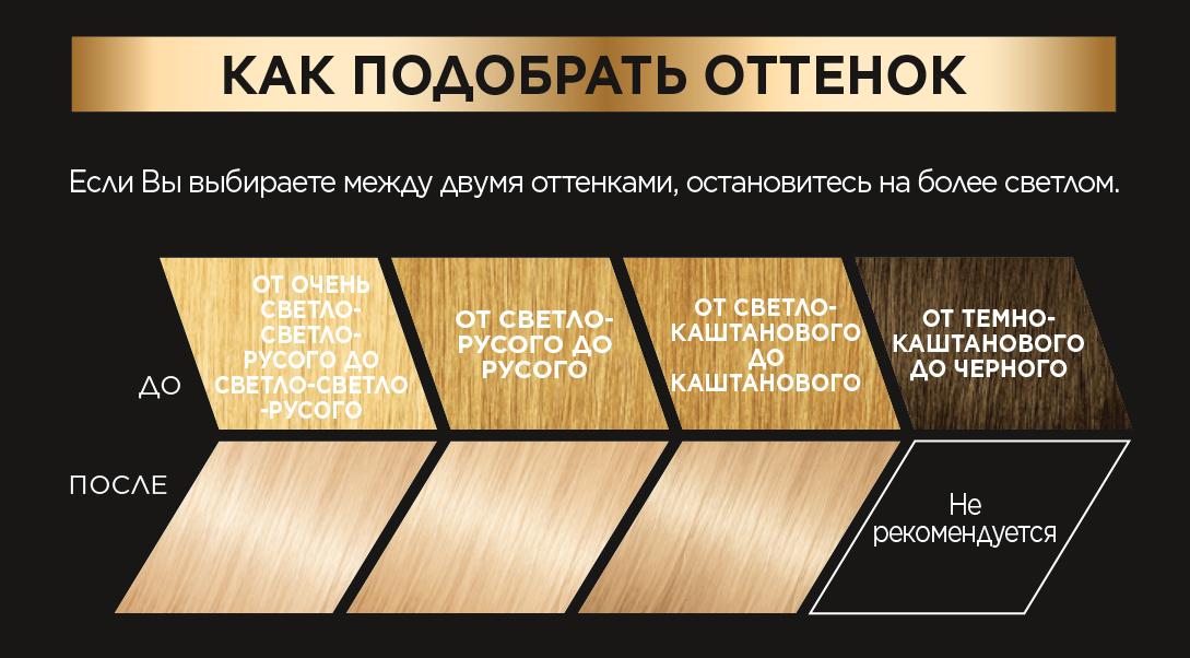 Миниатюра Краска для волос L'Oreal Paris Preference тон 9,13 Байкал 40мл №6