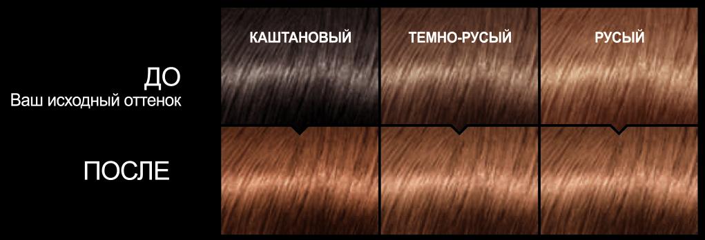 Миниатюра Краска для волос L`Oreal Paris Prodigy Карамель, Русый бежевый тон 7.31 №4