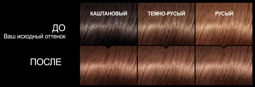 Миниатюра Краска для волос L`Oreal Paris Prodigy тон 7.0 миндаль №4