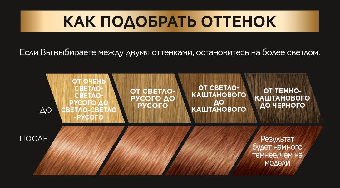 Миниатюра Краска для волос L`Oreal Paris Preferance 7.43 Шангрила 40 мл №6