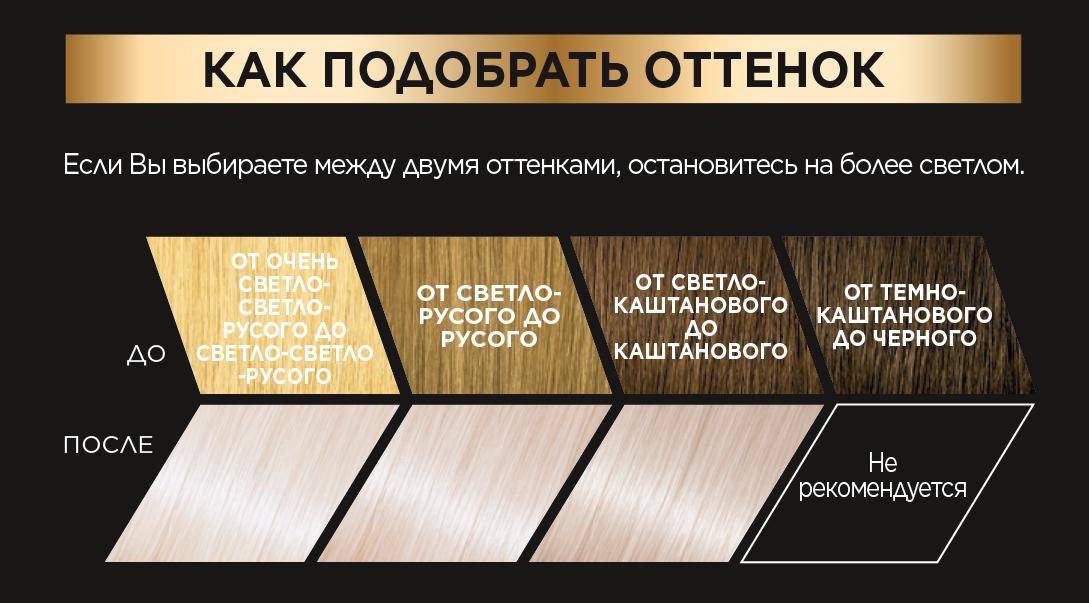 Миниатюра Краска для волос L`Oreal Paris Preferance 11.11 Ультраблонд пепельный 40 мл №6
