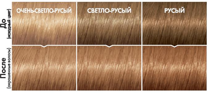 Миниатюра Краска для волос L`Oreal Paris Сasting Creme Gloss 832 крем-брюле №5