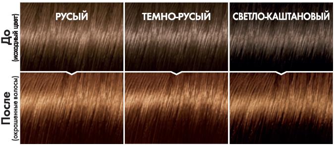 Миниатюра Краска для волос L`Oreal Paris Casting Creme Gloss Кленовый сироп тон 534 №5