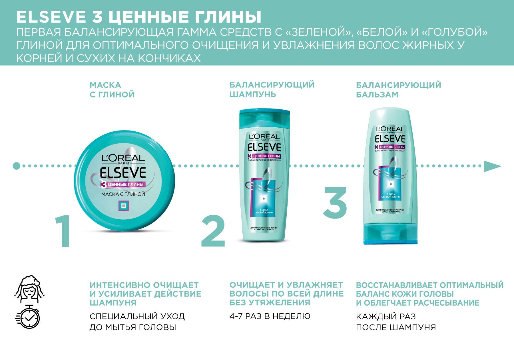 Миниатюра Бальзам для волос L`Oreal Paris Elseve 3 Ценные глины 200мл №7