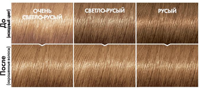 Миниатюра Краска для волос L`Oreal Paris Сasting Creme Gloss 8031 Cветло-русый золотисто-пепельный №5