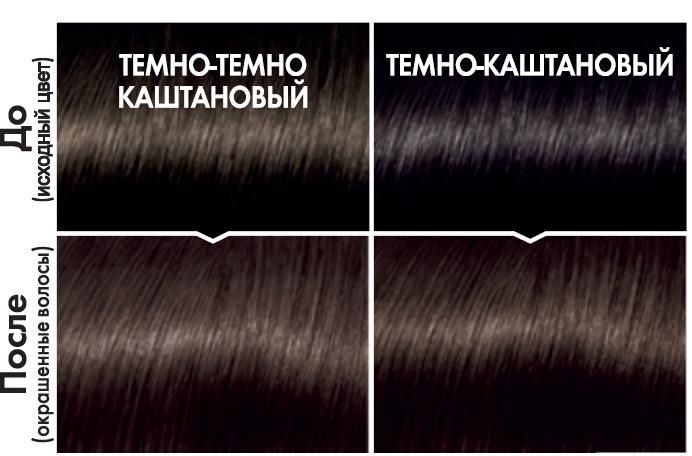 Миниатюра Краска для волос L`Oreal Paris Casting Creme Gloss 300 Двойной эспрессо №5