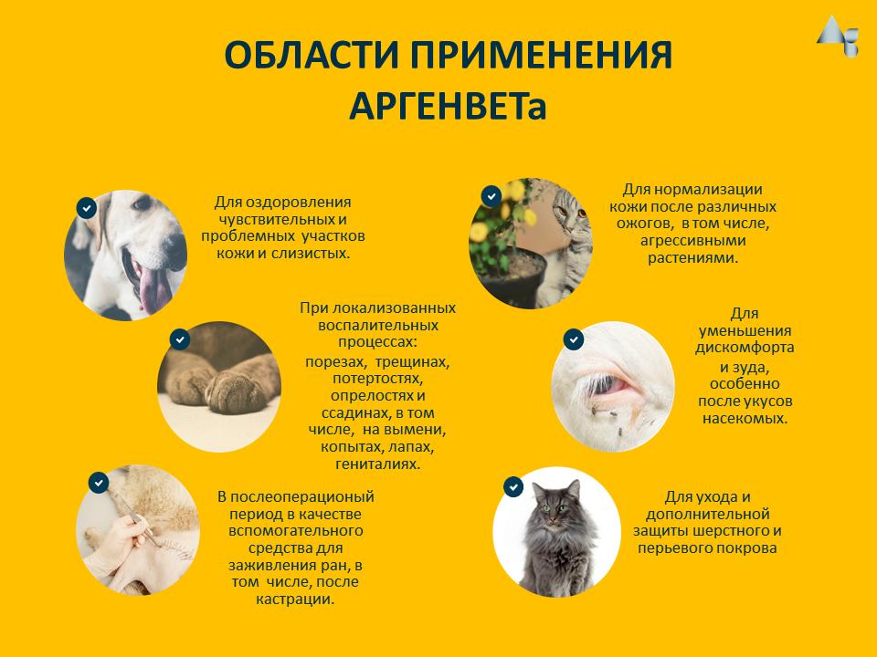 Зоогигиеническое средство-спрей для животных и птиц АргенВЕТ, 50 мл