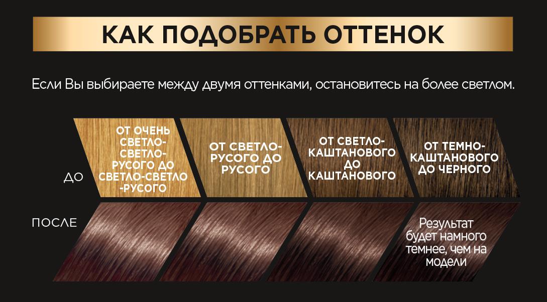 Миниатюра Стойкая краска для волос L'Oreal Paris Preference, оттенок 6.21, Риволи №6