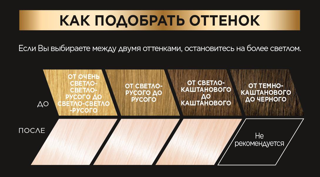Миниатюра Краска для волос L'Oreal Paris Preference оттенок 11,21 ультраблонд перламутровый №6