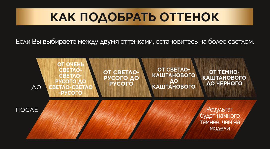 Миниатюра Краска для волос L'Oreal Paris Preference оттенок P78 паприка №6