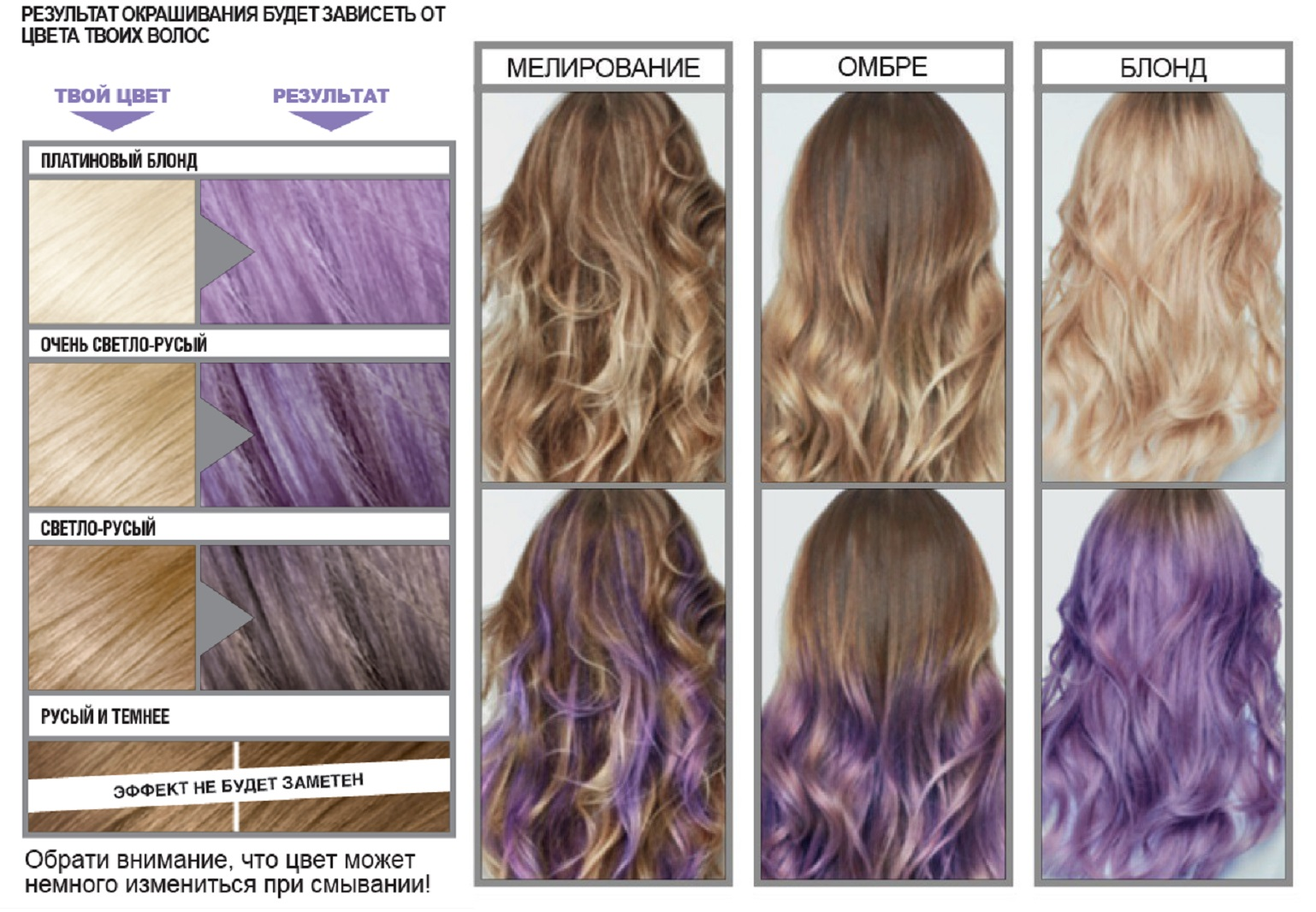 Миниатюра Краска для волос L'Oreal Paris Colorista Washout 05 Purple №4