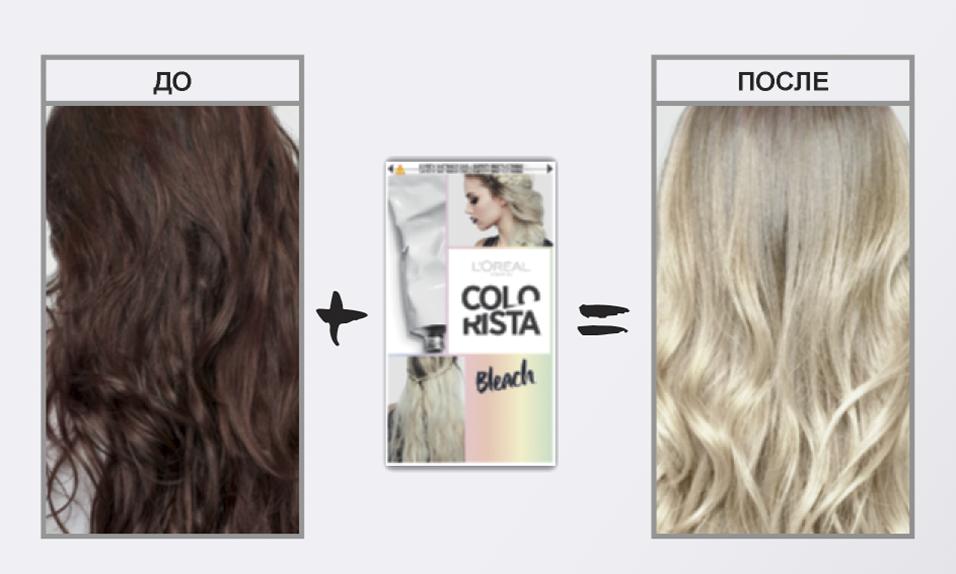 Миниатюра Осветлитель для волос L'Oreal Paris Colorista Effect Bleach 07 №4