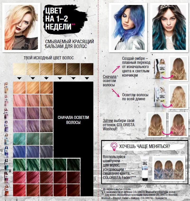 Миниатюра Осветлитель для волос L'Oreal Paris Colorista Effect Bleach 07 №6