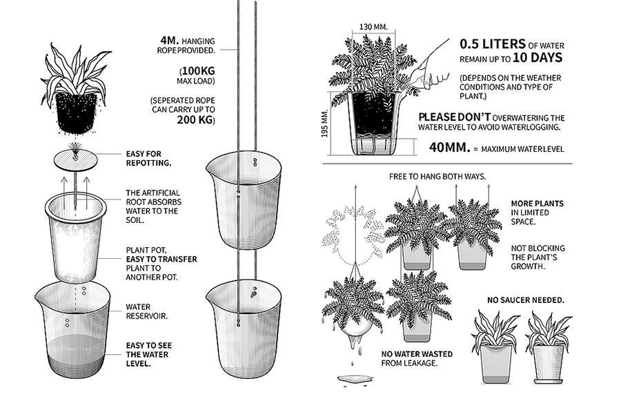Горшок для полива растений Oasis Round
