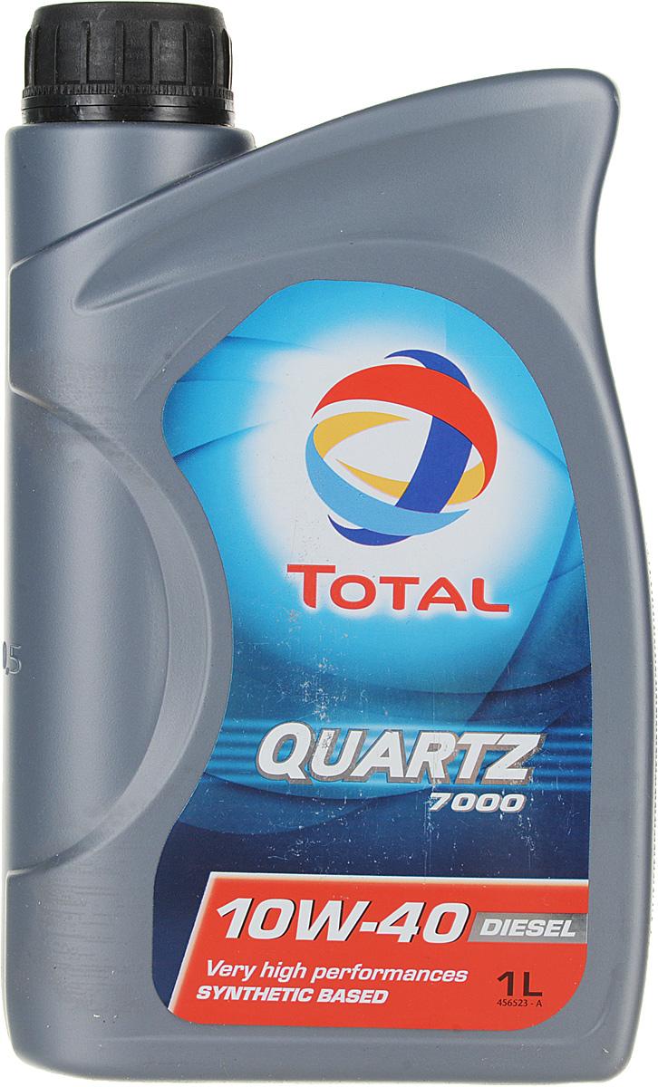 Моторное масло quartz d 7000 10w40