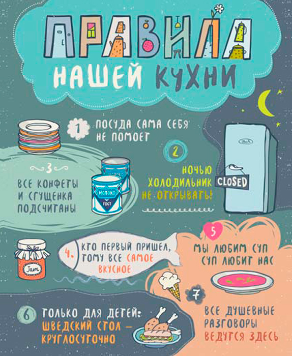 Картина на холсте 30x40 Правила Кухни 4 Ekoramka HE-101-309