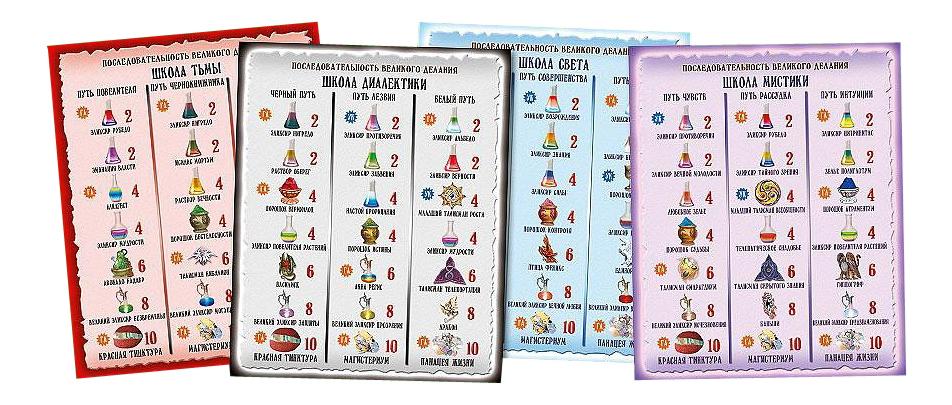 Настольная игра Правильные игры Зельеварение подарочное издание
