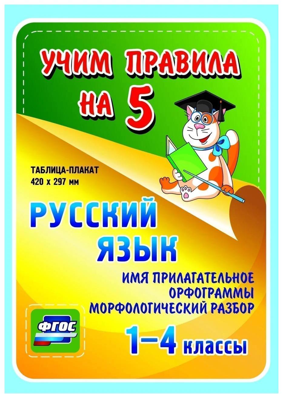 Русский язык Имя прилагательное Орфограммы Морфологический разбор 1-4 кл.
