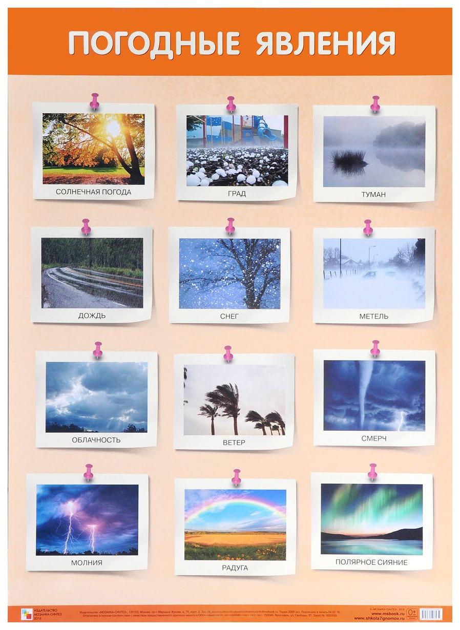 Купить Плакат Погодные явления 50х70, Мозаика-Синтез, Подготовка к школе