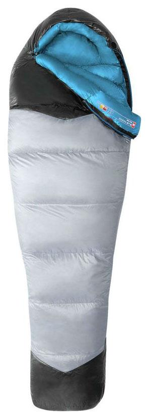 Спальный мешок The North Face Blue Kazoo Long