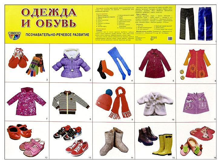 Картинки осенней одежды и обуви для детей