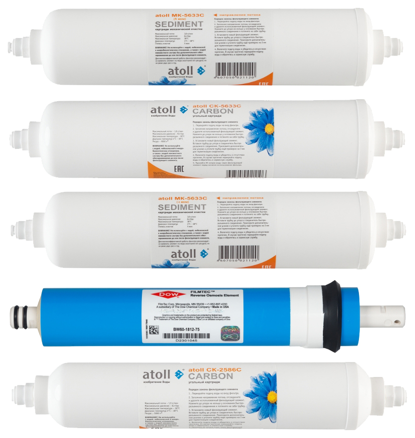 Набор фильтрующих элементов Atoll набор №104