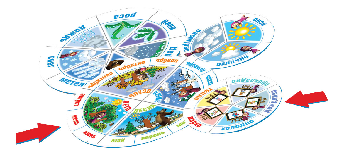 Развивающая игрушка Десятое Королевство Календарь природы \