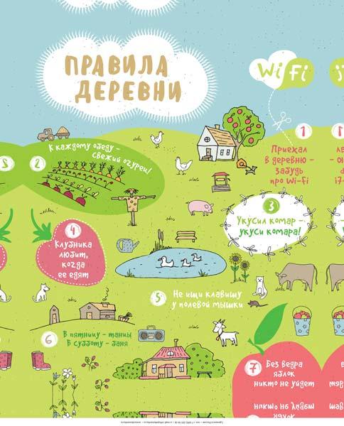 Картина на мдф 30x40 Правила деревни Ekoramka ME-105-287