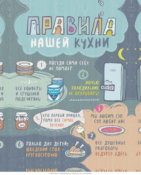 Картина на мдф 30x40 Правила Кухни 4 Ekoramka ME-105-290