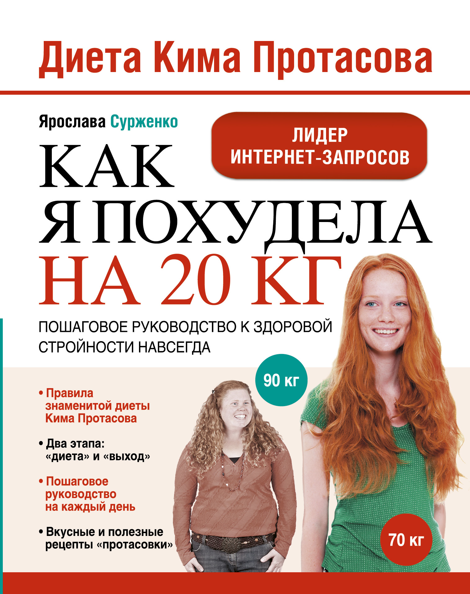 Похудение На Диете Кима Протасова. Диета Протасова