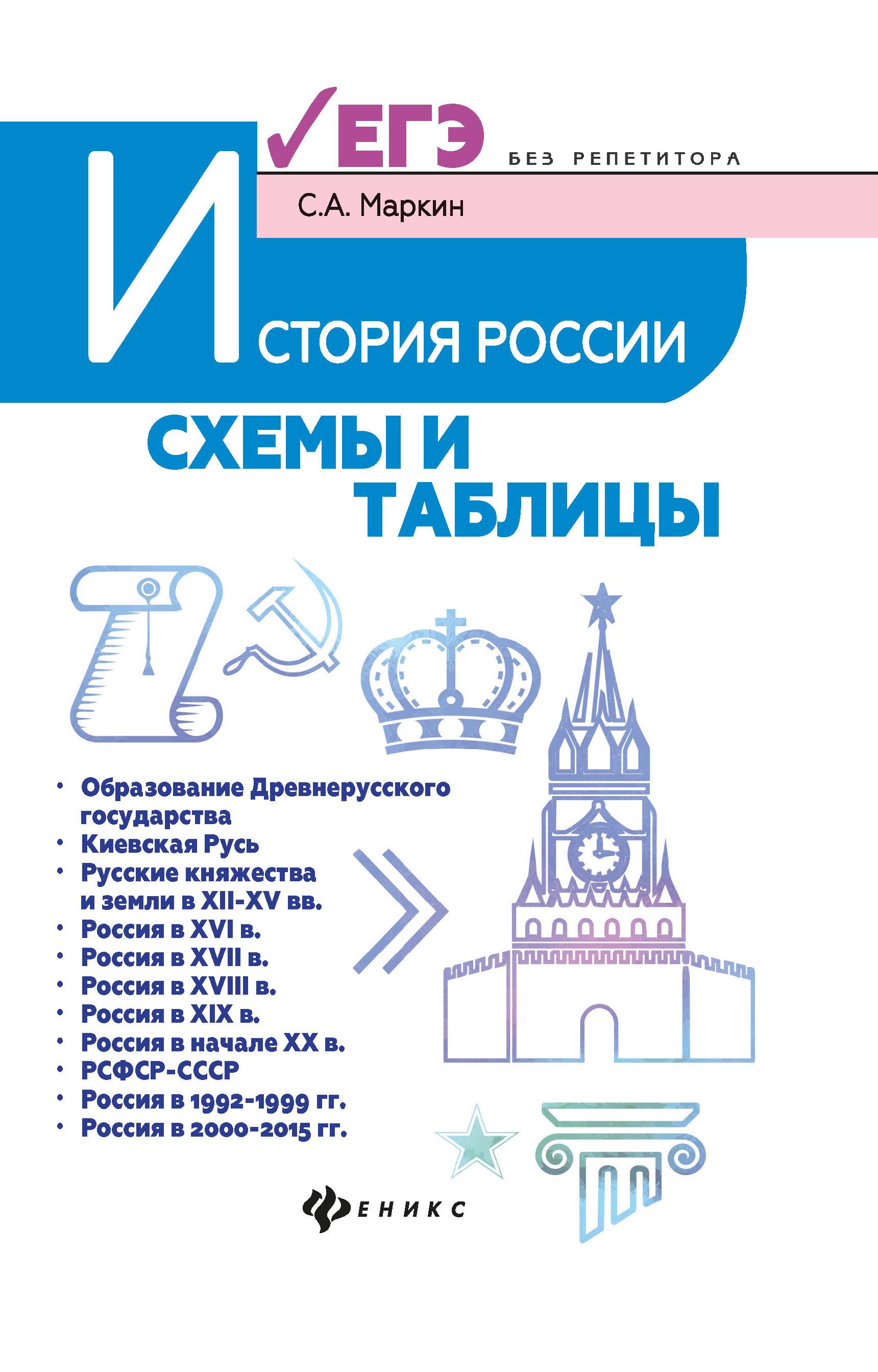 История России: Схемы и таблицы: подготовка к Егэ