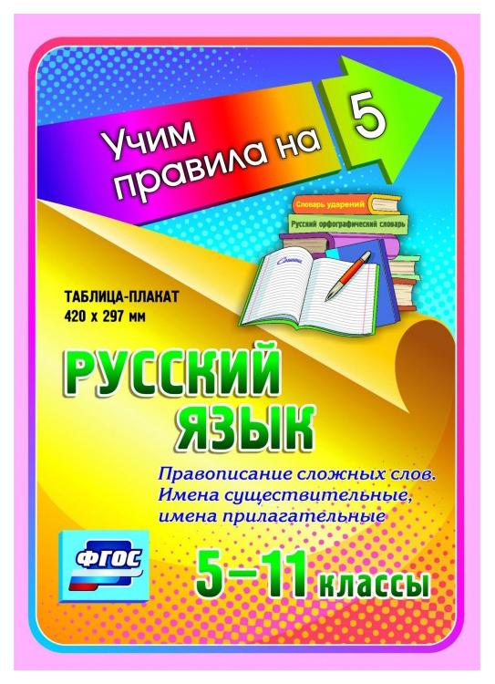Русский язык. Орфограммы в суффиксах имён прилагательных. 5-11 кл.: Таблица-плакат 420х297