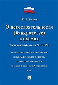 О Несостоятельности (Банкротстве) В Схемах (Федеральный Закон №127-Фз)