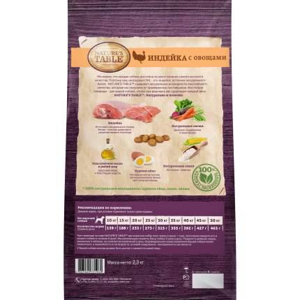Сухой корм для собак Nature's Table Для взрослых всех пород, индейка, овощи, 2,3кг