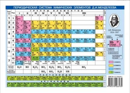 Книга Периодическая система химических элементов Менделеева.Растворимость кислот, основ...